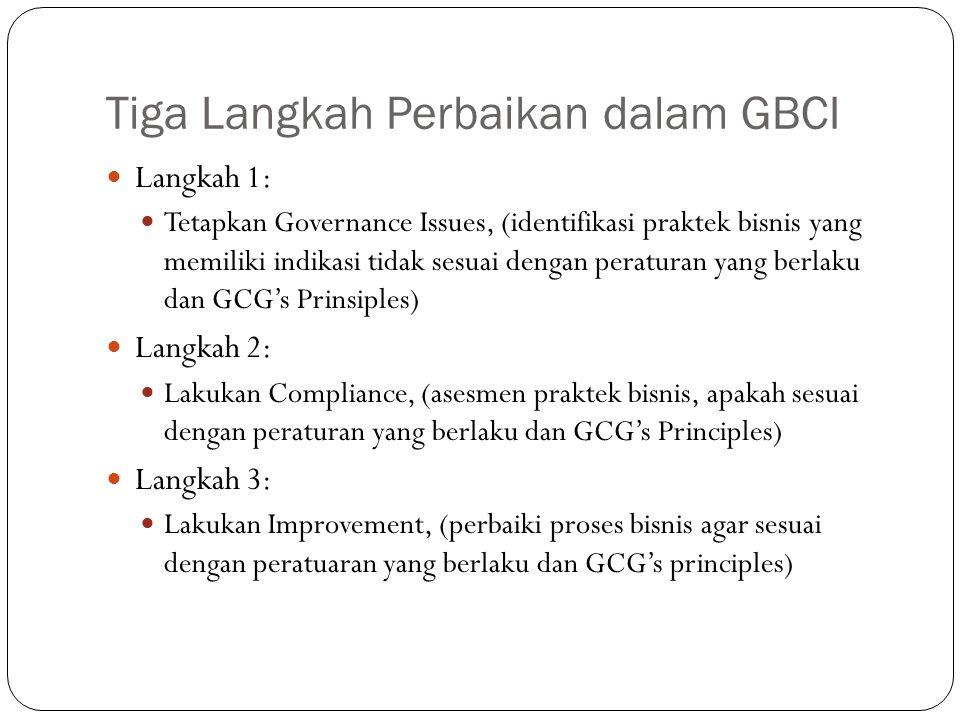 Tiga Langkah Perbaikan dalam GBCI