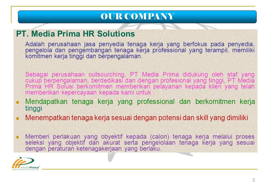 PT. Media Prima HR Solutions