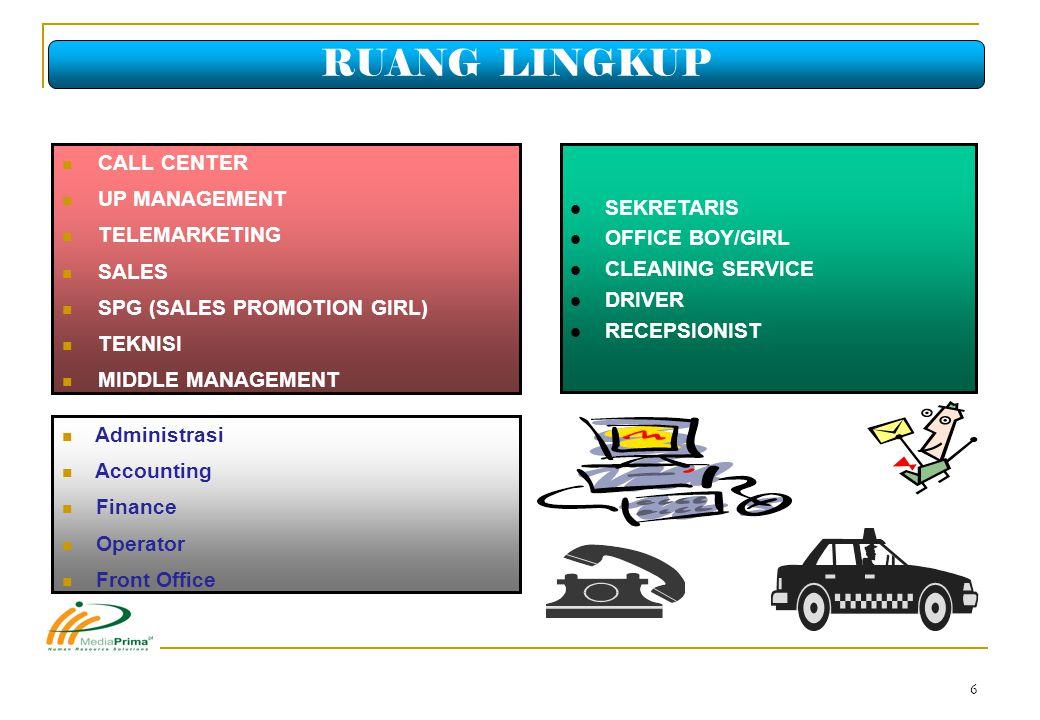 RUANG LINGKUP CALL CENTER UP MANAGEMENT SEKRETARIS TELEMARKETING