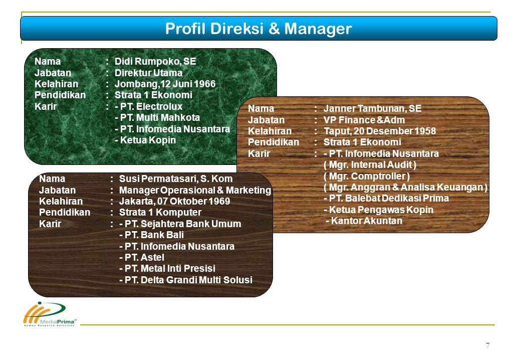 Profil Direksi & Manager