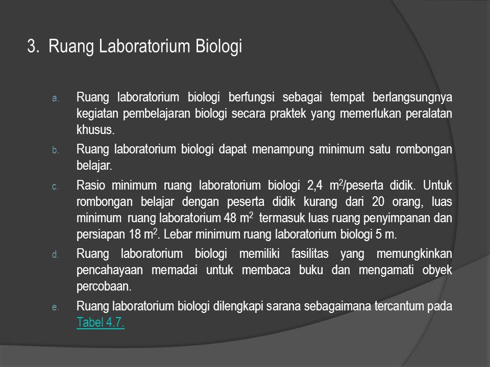 3. Ruang Laboratorium Biologi