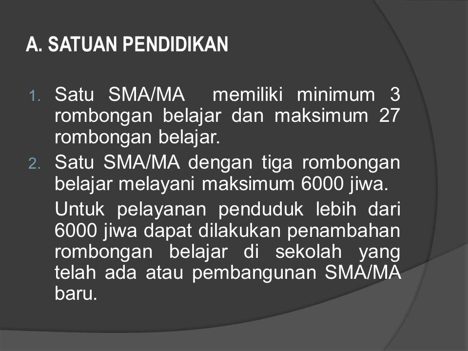 A. SATUAN PENDIDIKAN Satu SMA/MA memiliki minimum 3 rombongan belajar dan maksimum 27 rombongan belajar.