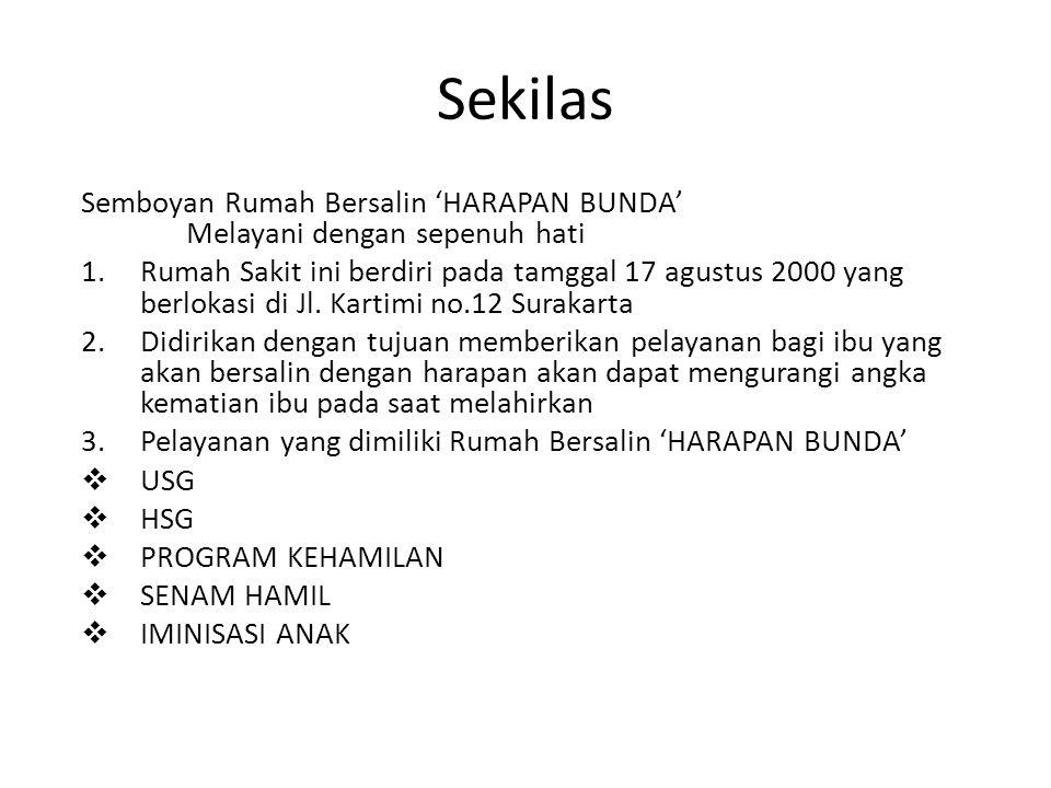 Sekilas Semboyan Rumah Bersalin 'HARAPAN BUNDA' Melayani dengan sepenuh hati.