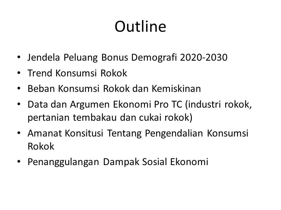 Outline Jendela Peluang Bonus Demografi 2020-2030 Trend Konsumsi Rokok