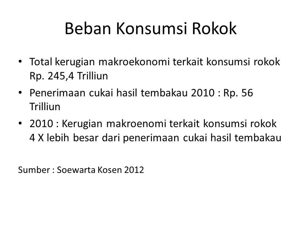 Beban Konsumsi Rokok Total kerugian makroekonomi terkait konsumsi rokok Rp. 245,4 Trilliun. Penerimaan cukai hasil tembakau 2010 : Rp. 56 Trilliun.