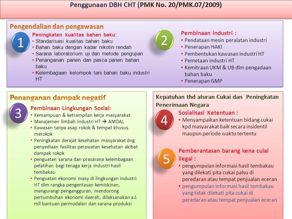 Penggunaan DBH CHT (PMK No. 20/PMK.07/2009)