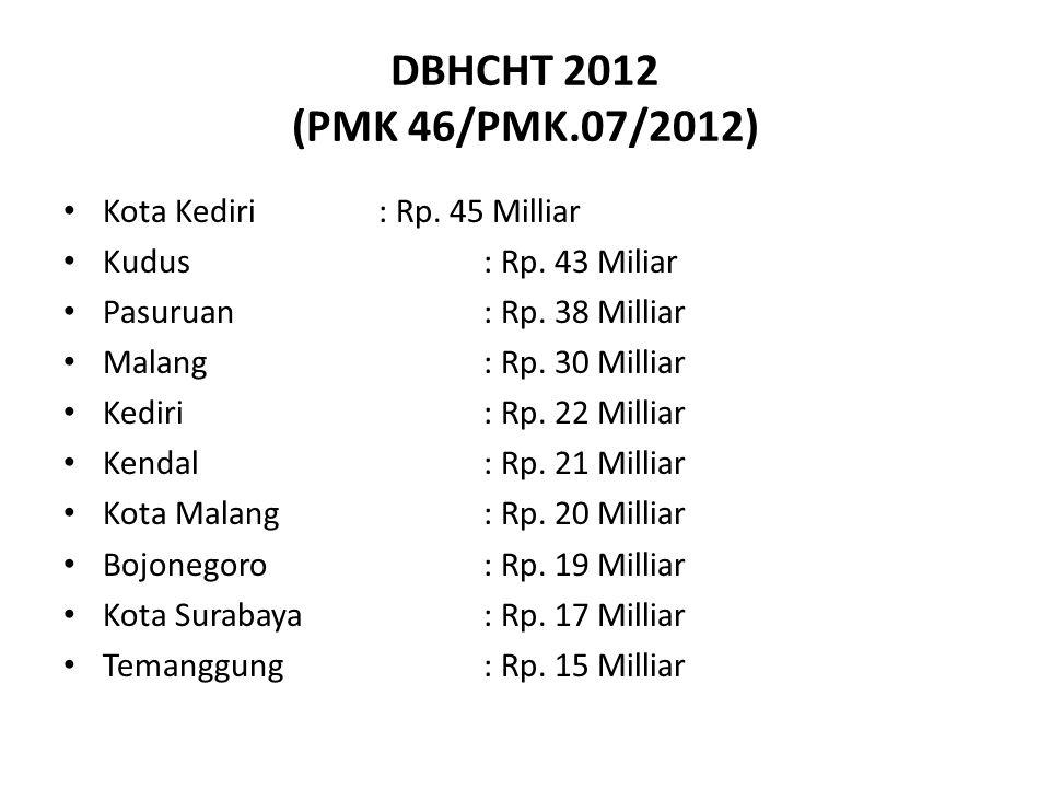 DBHCHT 2012 (PMK 46/PMK.07/2012) Kota Kediri : Rp. 45 Milliar