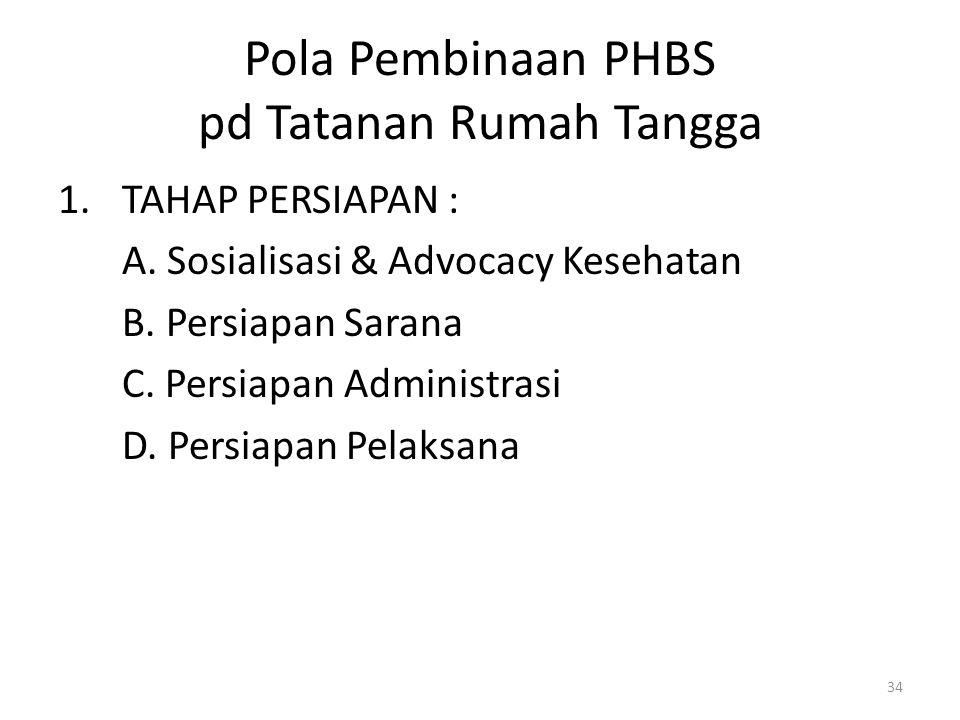 Pola Pembinaan PHBS pd Tatanan Rumah Tangga
