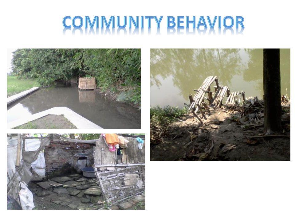 Community behavior