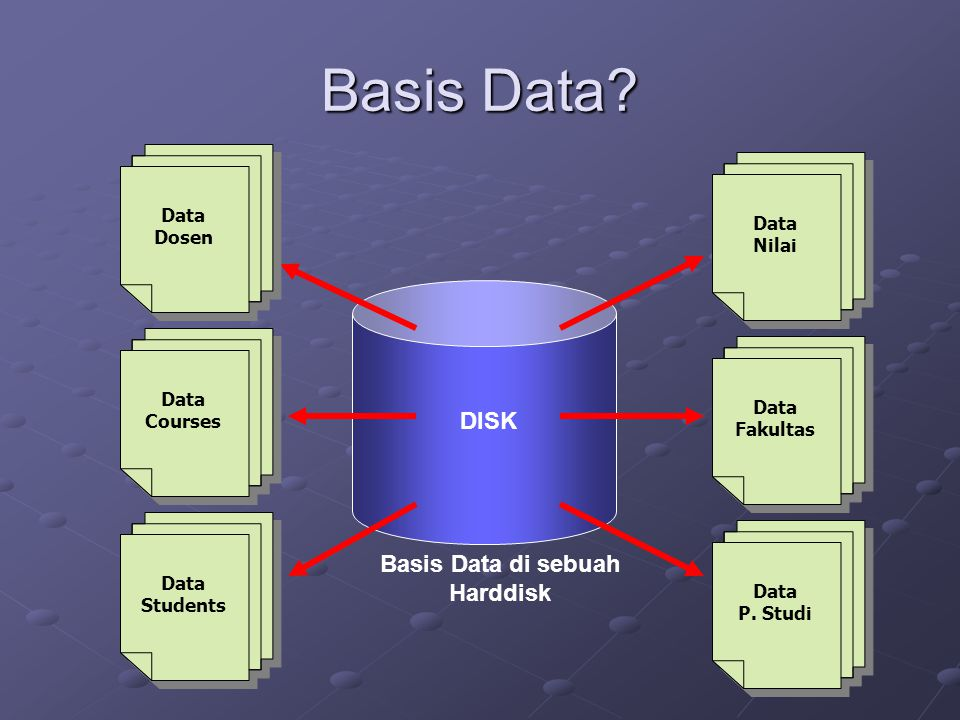 Basis Data di sebuah Harddisk
