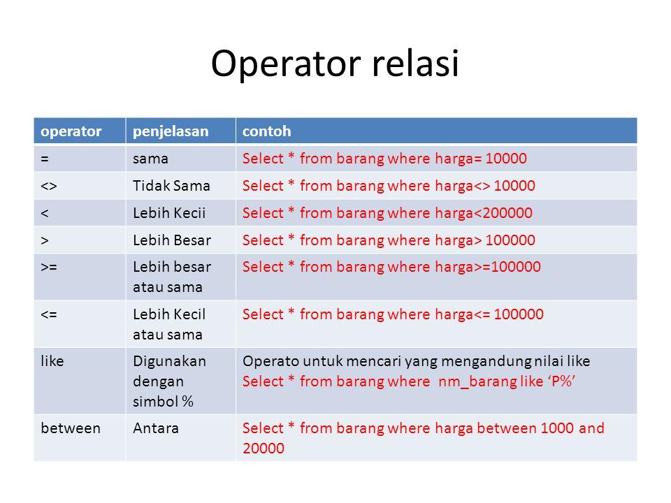 Operator relasi operator penjelasan contoh = sama