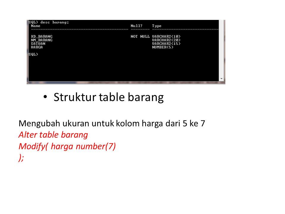 Struktur table barang Mengubah ukuran untuk kolom harga dari 5 ke 7