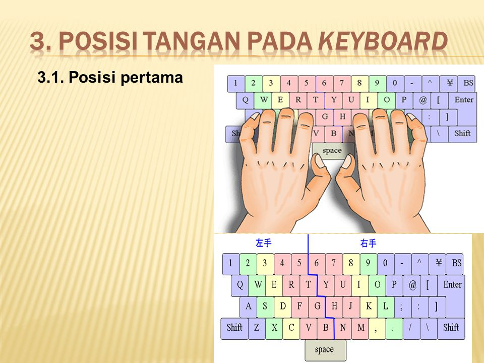 3. Posisi tangan pada keyboard