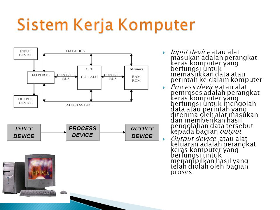 Sistem Kerja Komputer