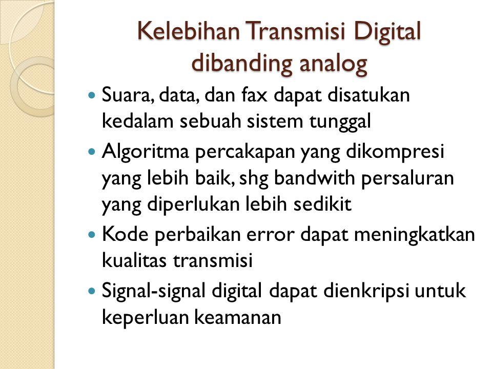 Kelebihan Transmisi Digital dibanding analog