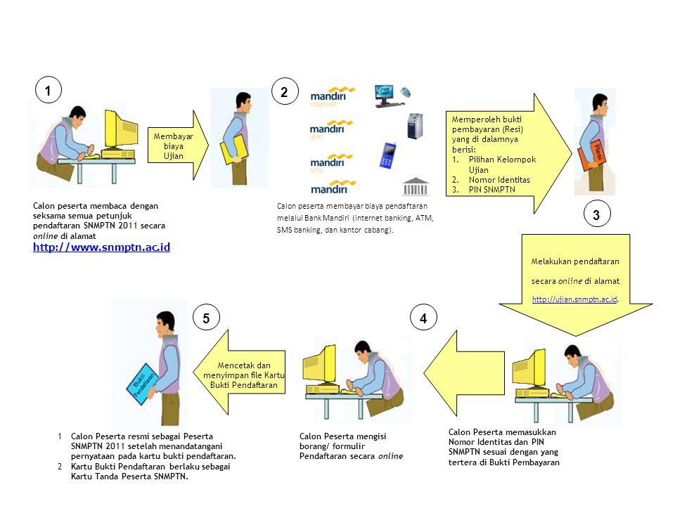 Mekanisme Pendaftaran SNMPTN 2011