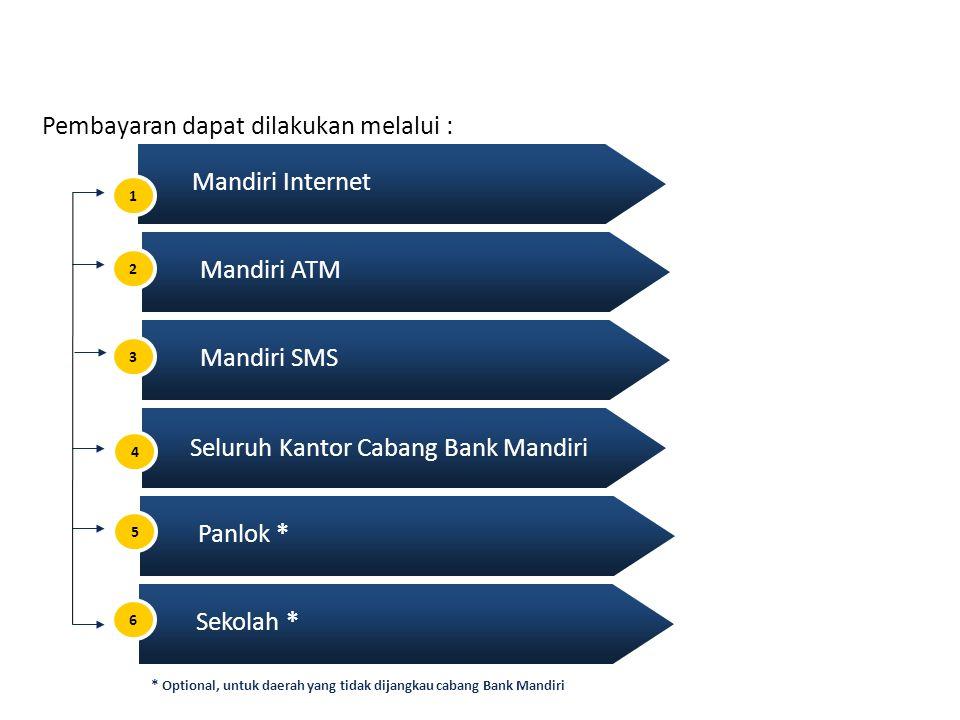 Channel Pembayaran SNMPTN 2011 Untuk lebih memudahkan pembayaran, calon mahasiswa diharapkan mempunyai rekening di Bank Mandiri