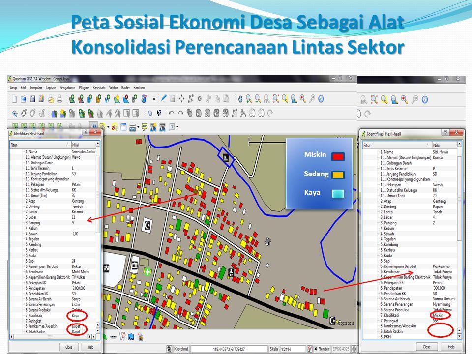 Peta Sosial Ekonomi Desa Sebagai Alat Konsolidasi Perencanaan Lintas Sektor