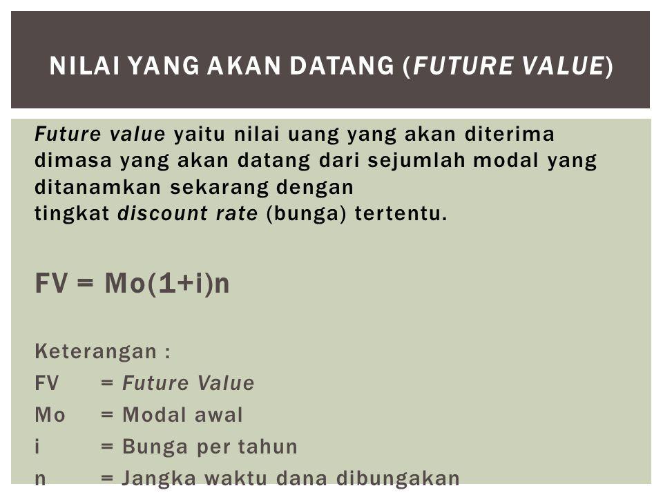 Nilai yang Akan Datang (Future Value)