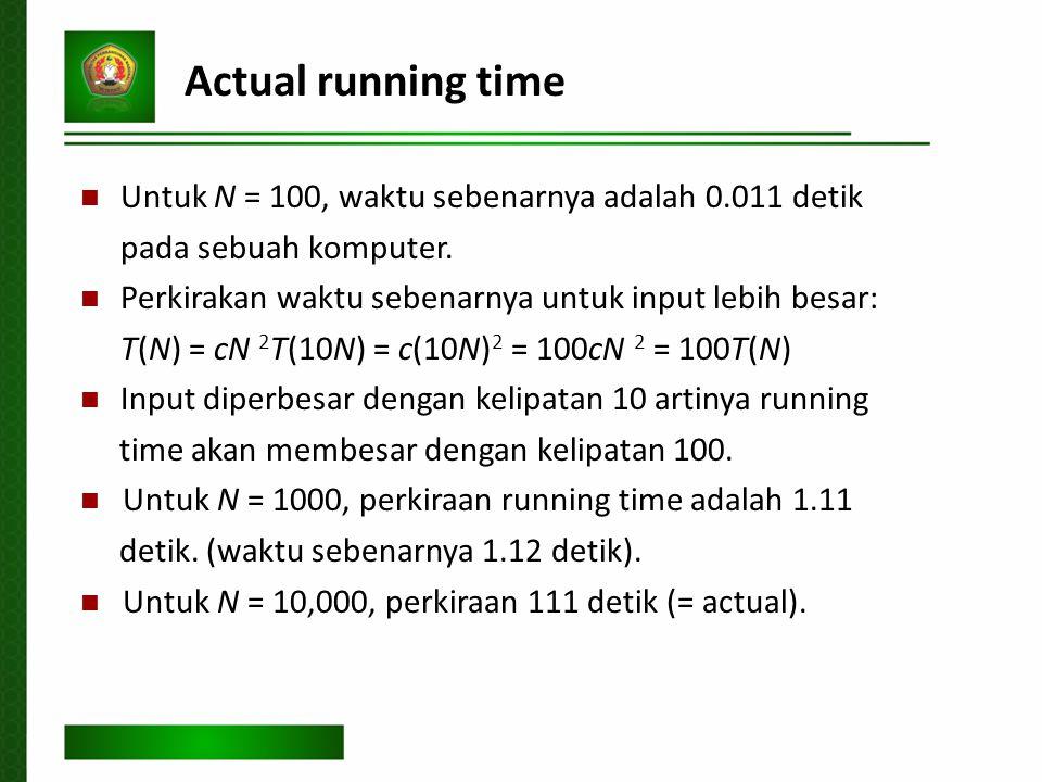 Actual running time Untuk N = 100, waktu sebenarnya adalah 0.011 detik