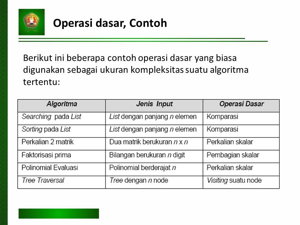 Operasi dasar, Contoh Berikut ini beberapa contoh operasi dasar yang biasa digunakan sebagai ukuran kompleksitas suatu algoritma tertentu: