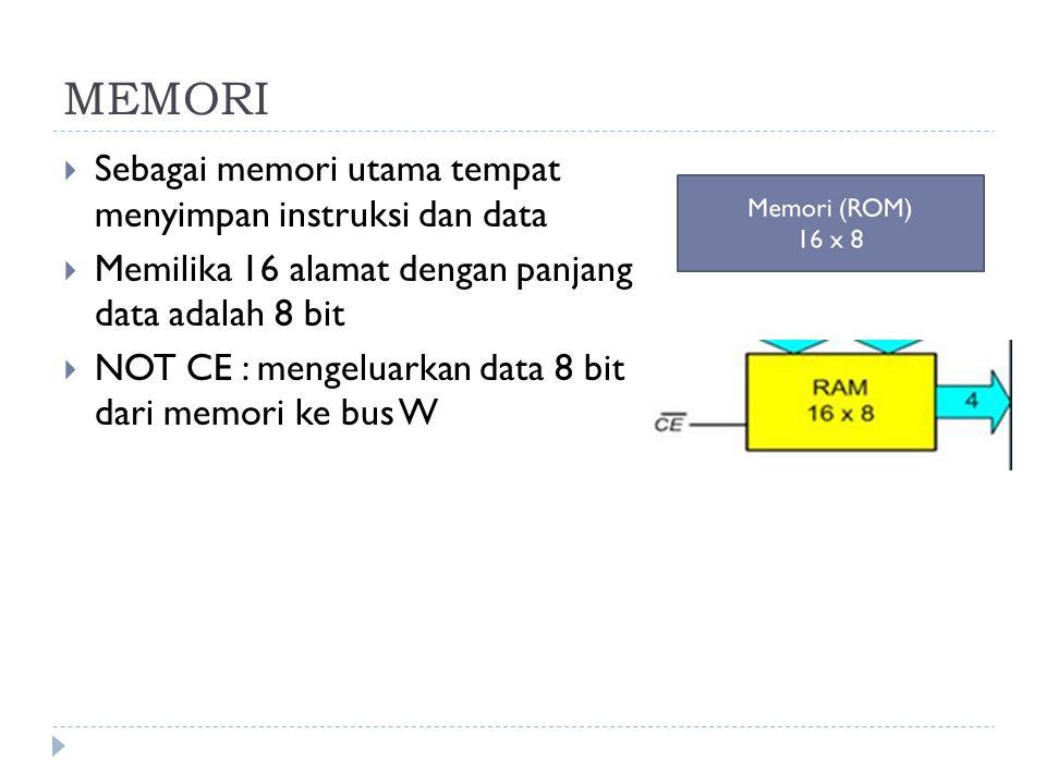 MEMORI Sebagai memori utama tempat menyimpan instruksi dan data