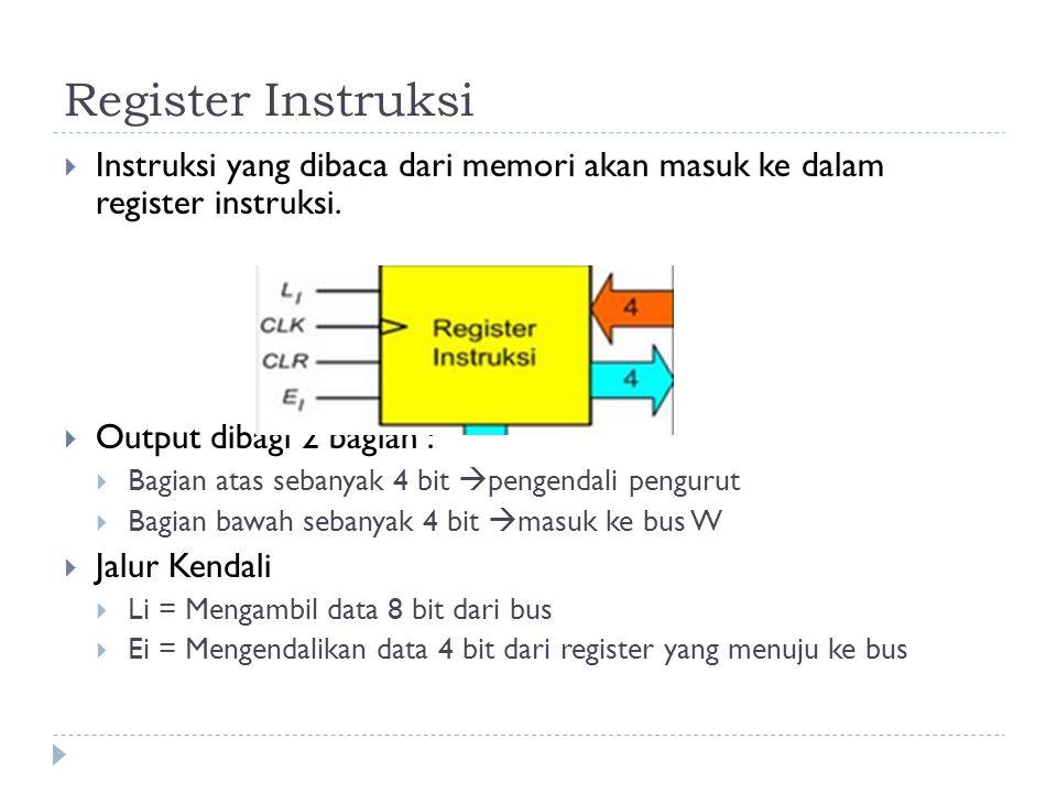 Register Instruksi Instruksi yang dibaca dari memori akan masuk ke dalam register instruksi. Output dibagi 2 bagian :