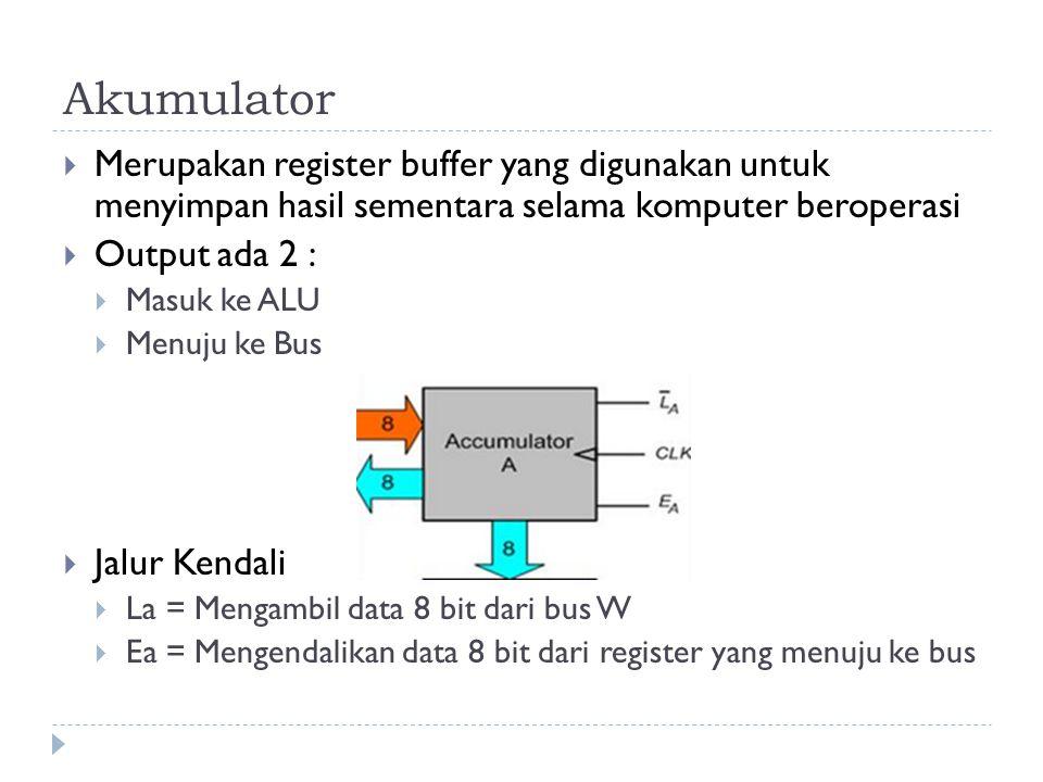 Akumulator Merupakan register buffer yang digunakan untuk menyimpan hasil sementara selama komputer beroperasi.