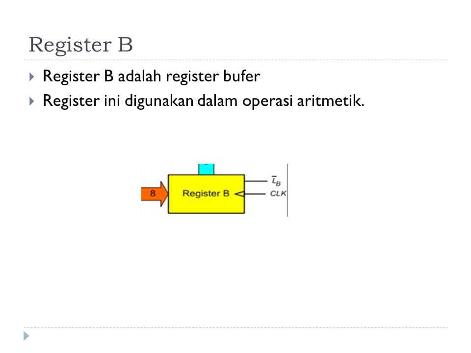 Register B Register B adalah register bufer