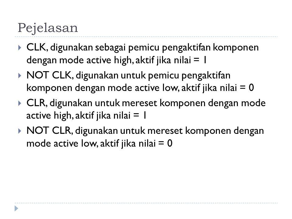 Pejelasan CLK, digunakan sebagai pemicu pengaktifan komponen dengan mode active high, aktif jika nilai = 1.