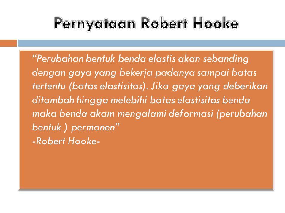 Pernyataan Robert Hooke