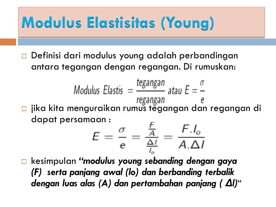 Modulus Elastisitas (Young)