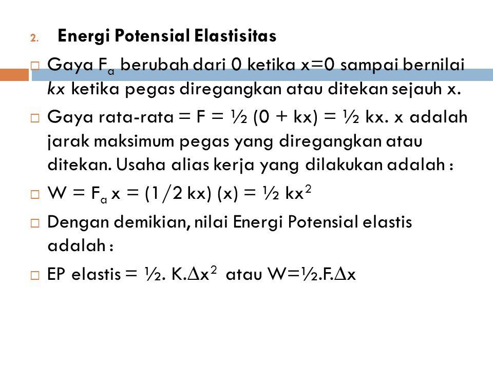 Energi Potensial Elastisitas