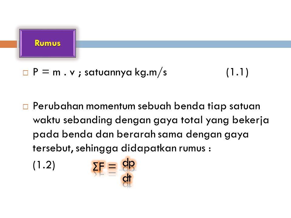 dp ΣF = dt P = m . v ; satuannya kg.m/s (1.1)