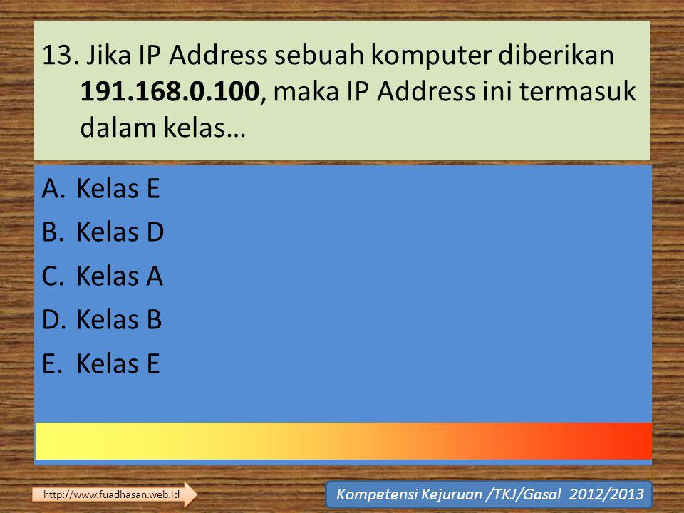 13. Jika IP Address sebuah komputer diberikan 191. 168