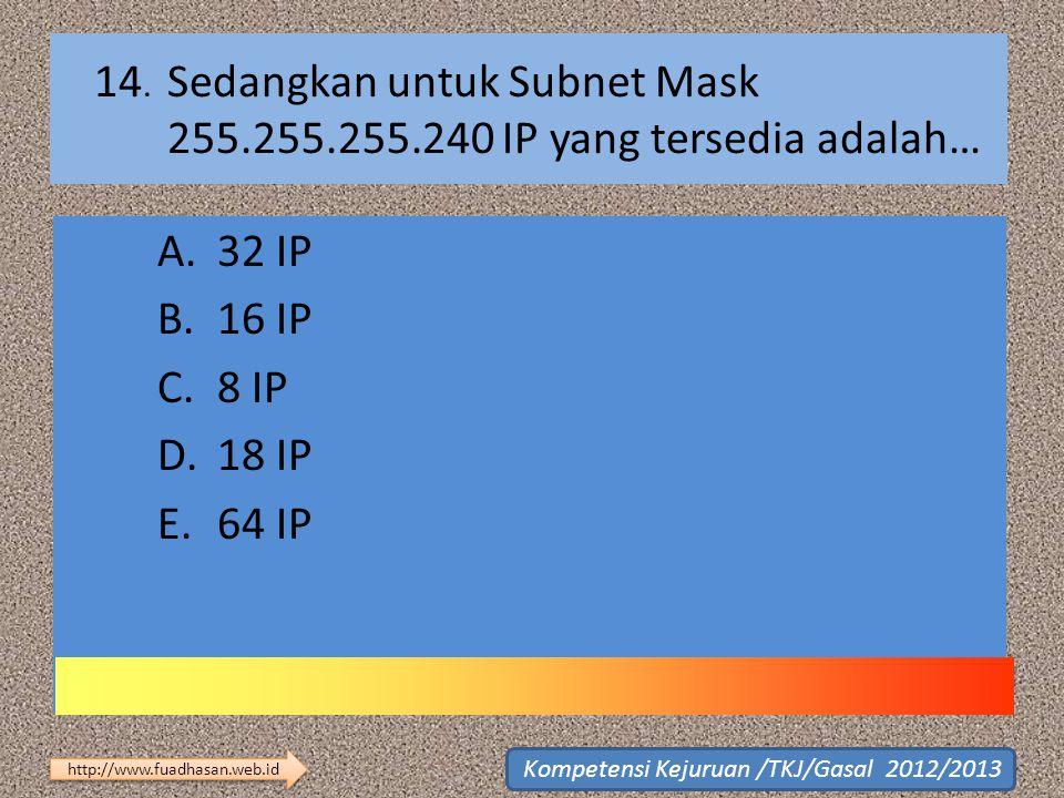 14. Sedangkan untuk Subnet Mask. 255. 255. 255