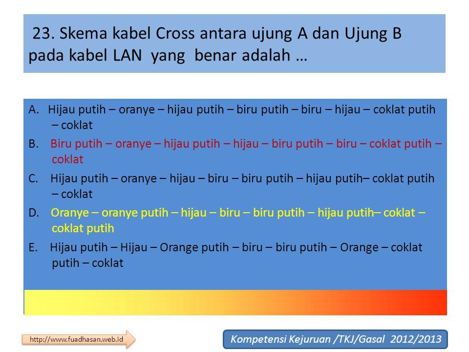 23. Skema kabel Cross antara ujung A dan Ujung B pada kabel LAN yang benar adalah …
