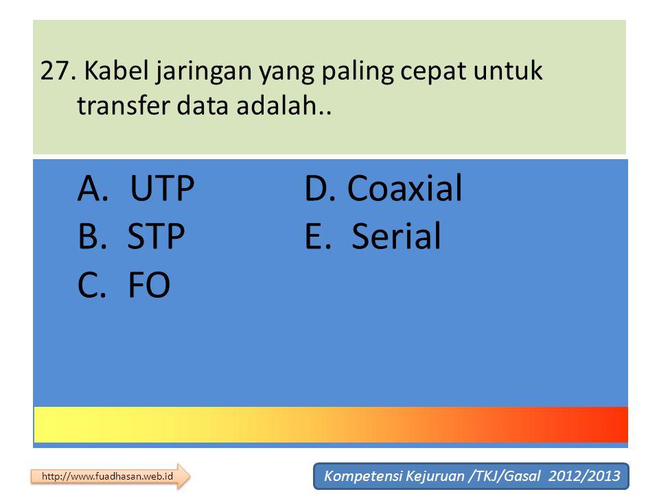 27. Kabel jaringan yang paling cepat untuk transfer data adalah..