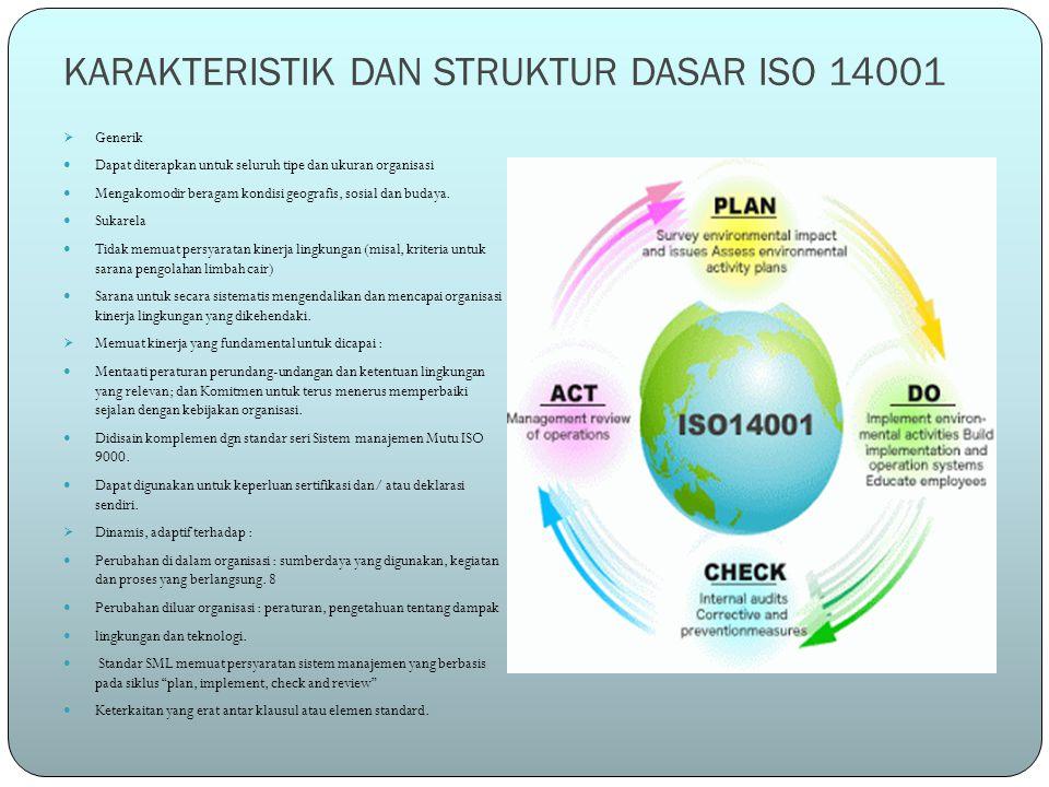 KARAKTERISTIK DAN STRUKTUR DASAR ISO 14001