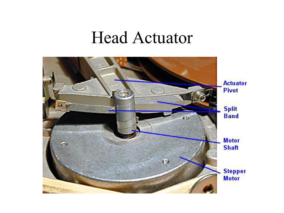 Head Actuator