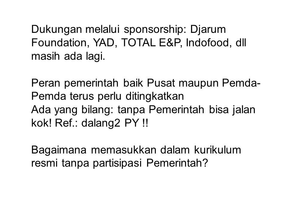 Dukungan melalui sponsorship: Djarum Foundation, YAD, TOTAL E&P, Indofood, dll masih ada lagi.