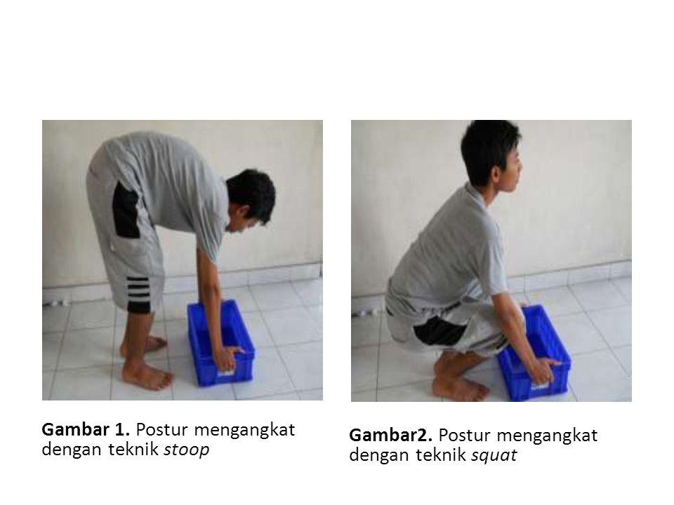 Gambar 1. Postur mengangkat dengan teknik stoop