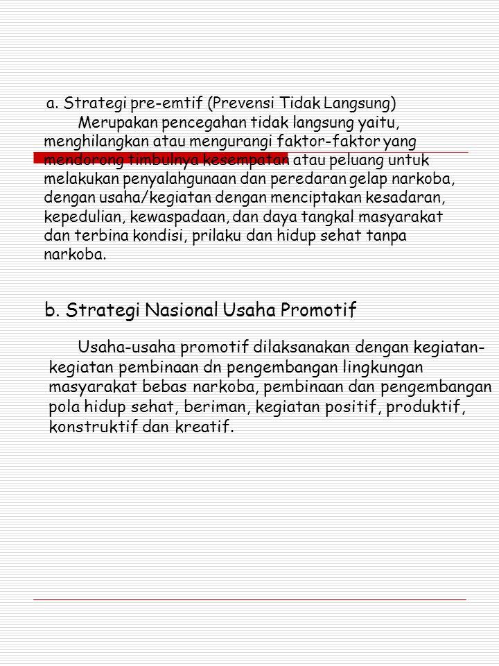 a. Strategi pre-emtif (Prevensi Tidak Langsung)