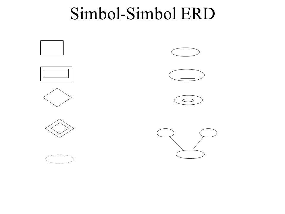 Simbol-Simbol ERD