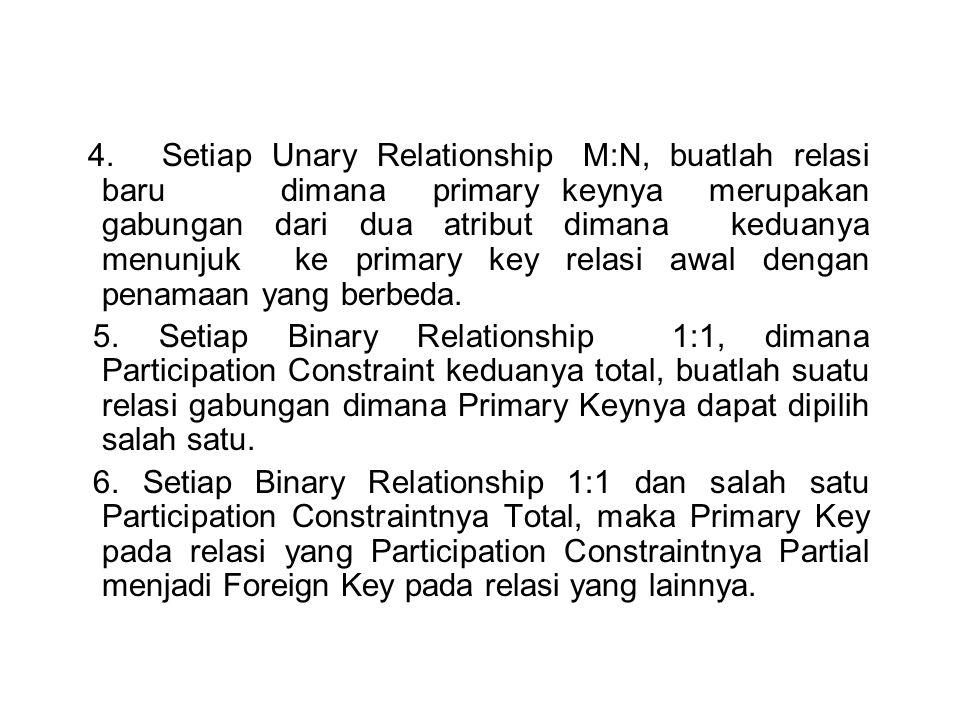 4. Setiap Unary Relationship M:N, buatlah relasi baru dimana primary keynya merupakan gabungan dari dua atribut dimana keduanya menunjuk ke primary key relasi awal dengan penamaan yang berbeda.
