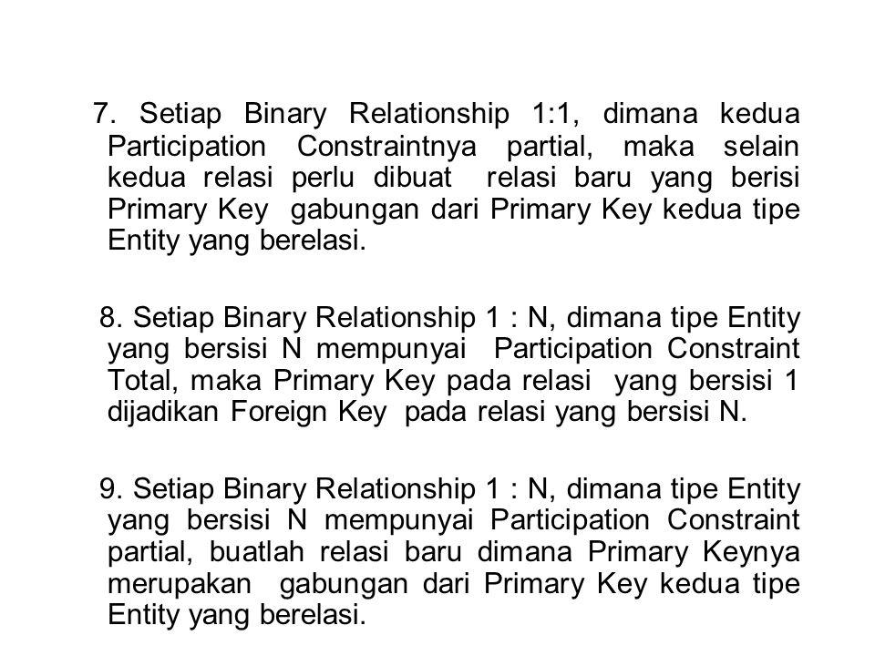 7. Setiap Binary Relationship 1:1, dimana kedua Participation Constraintnya partial, maka selain kedua relasi perlu dibuat relasi baru yang berisi Primary Key gabungan dari Primary Key kedua tipe Entity yang berelasi.