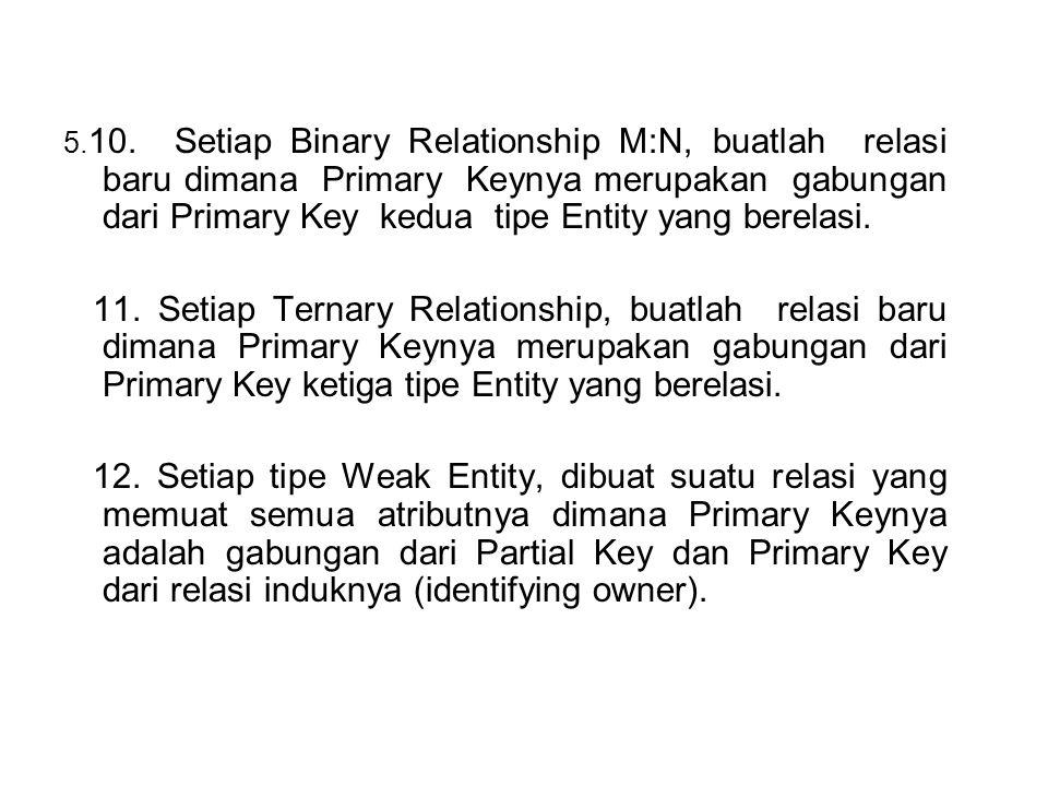 5.10. Setiap Binary Relationship M:N, buatlah relasi baru dimana Primary Keynya merupakan gabungan dari Primary Key kedua tipe Entity yang berelasi.