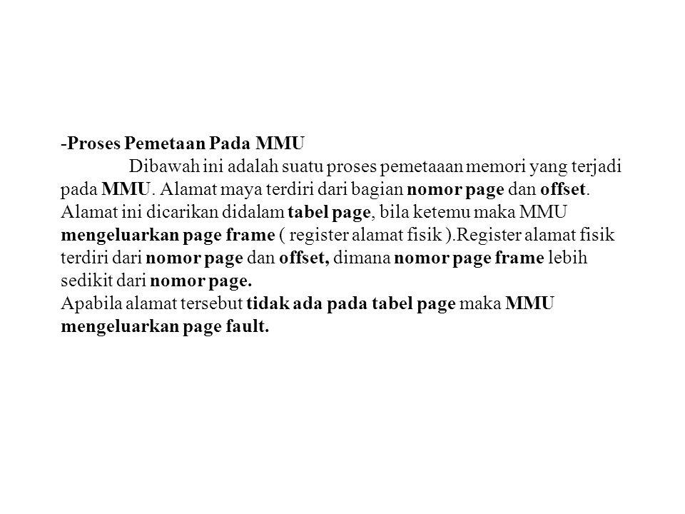 -Proses Pemetaan Pada MMU