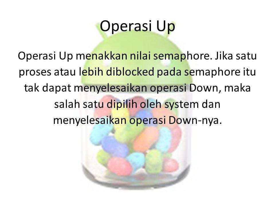 Operasi Up