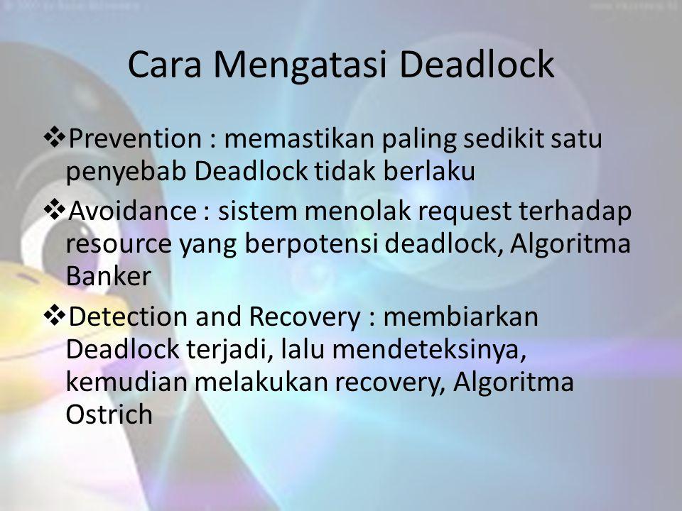 Cara Mengatasi Deadlock